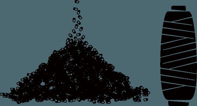 廃漁網の原料化